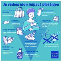 RÉDUCTION DE L'IMPACT PLASTIQUE
