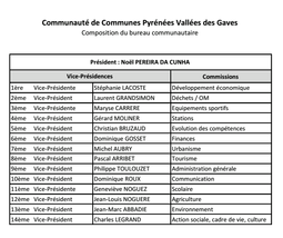 Composition nouvelle interco